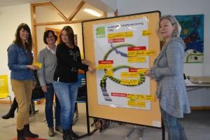 Brigitte Klute vom der städtischen Drogenhilfe und Claudia Uhrhan, Jugendhilfe an Schulen, leiteten die Fortbildung für Lehrkräfte und Fachleute aus der Schulsozialarbeit (v. l.). (Foto: Stadt Münster, Presseamt)