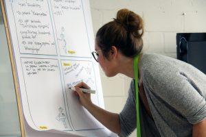 In insgesamt zwölf Sessions tauschten sich die Teilnehmerinnen und Teilnehmer über eine bunte Themenpalette aus. (Foto: Münsterland e.V.)