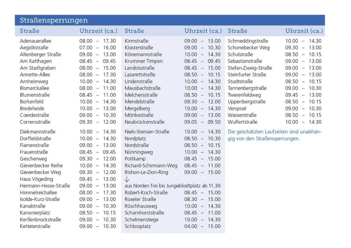 Die Straßensperrungen für den Münster Marathon. (Quelle: Münster Marathon)