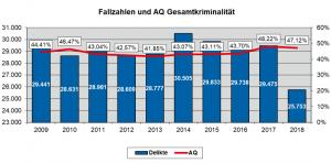 (Grafik: PP Münster)